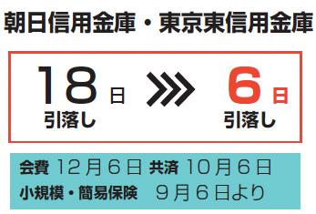 18日引き落とし>>6日引き落とし 会費 12月6日 共済 10月6日 小規模・簡易保険 9 月6日より